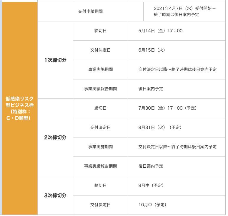 スクリーンショット 2021-06-16 14.49.11
