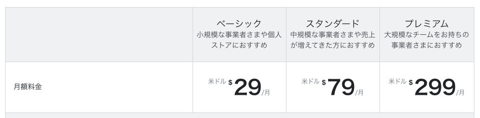 shopifyの月額料金