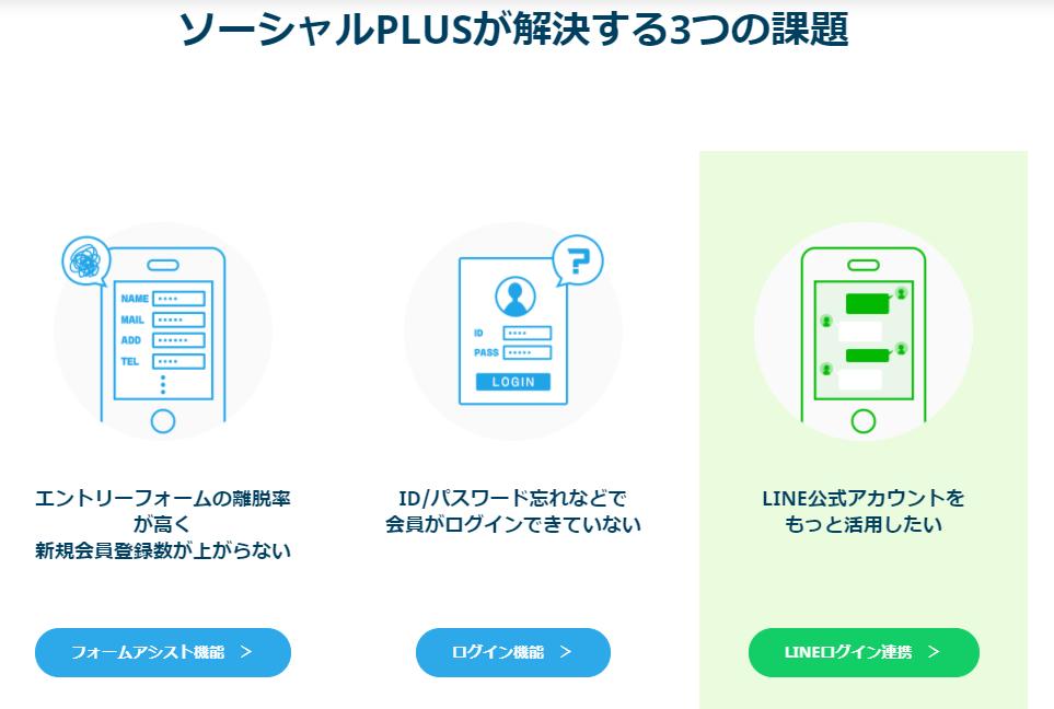 Shopify LINE ソーシャルPLUS