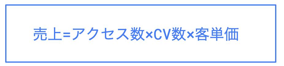 売上 方程式